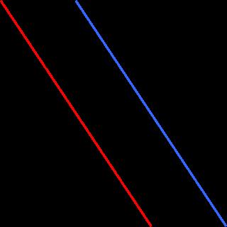 حل معادلتين خطيتين بمتغيرين بطريقة التعويض